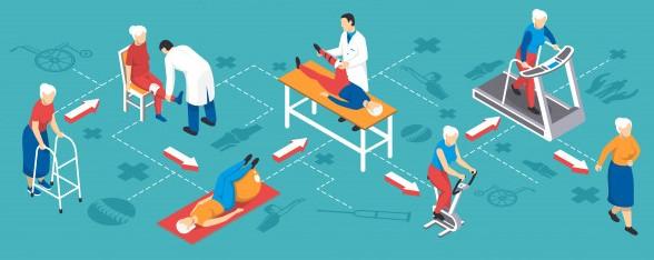 гериатрическая клиника, дом престарелых, ЛФК, реабилитация после инфаркта, посттравматический синдром